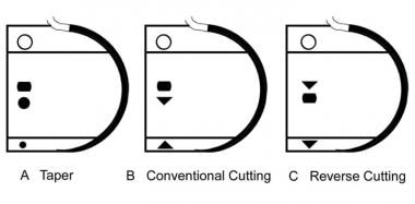 Commonly used suture needles; cross-sections of th